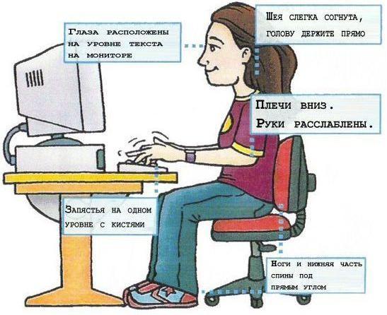 Правильная работа за компьютером