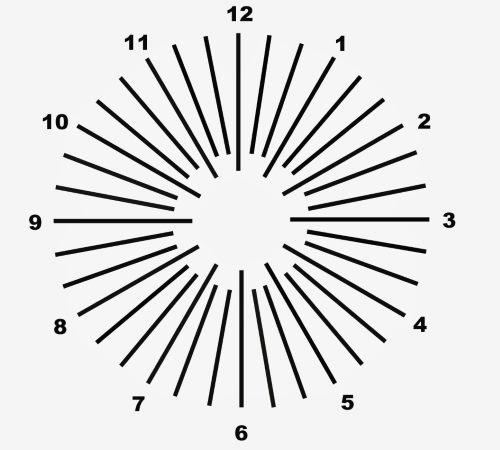 Тест астигматизм по офтальмологии thumbnail